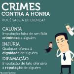 Crimes contra a honra - diferenças entre calúnia, difamação e injúria