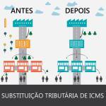 Como funciona a Substituição Tributária em ICMS