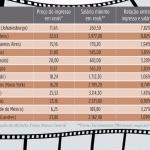 Os cinemas e o direito do consumidor