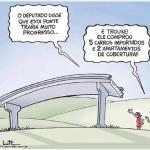 Corrupção + superfaturamento = Brasil