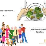A pensão alimentícia e a convivência familiar