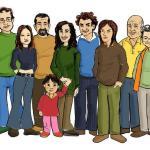 Parentesco e grau de parentesco