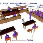 Tribunal do Júri: a arquitetura formadora de Poder