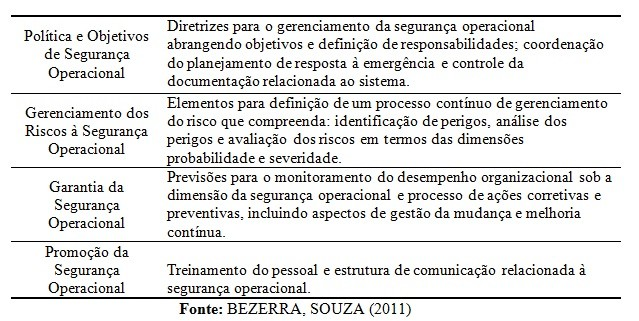 Aspectos regulatrios da segurana operacional no transporte areo