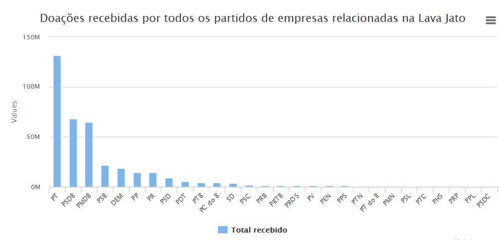 O golpe dentro do golpe  democracia brasileira