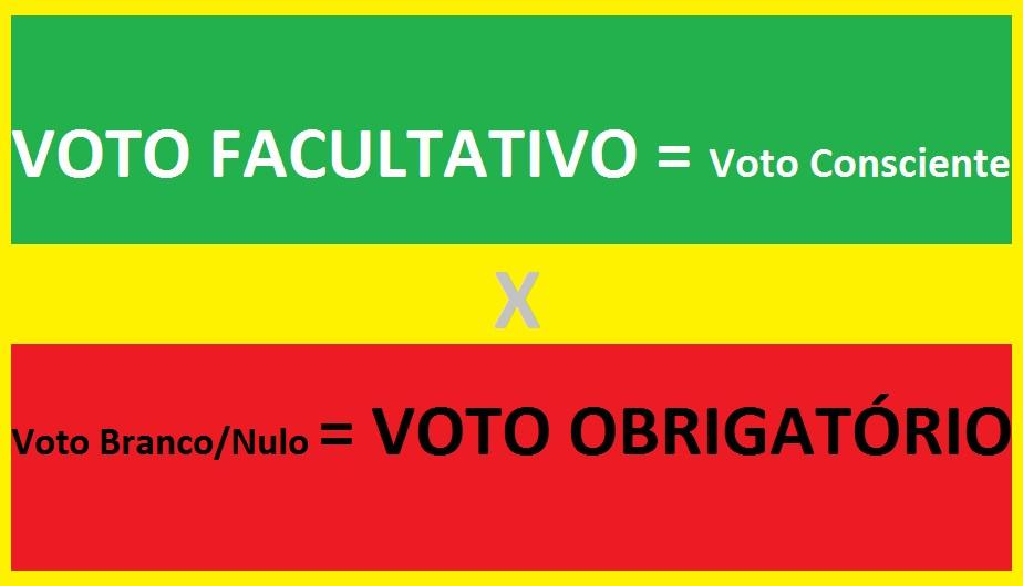 Voto Facultativo x Voto Obrigatrio
