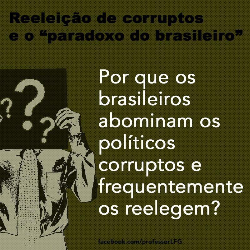Reeleio de corruptos e o paradoxo do brasileiro