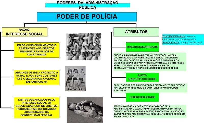 Resultado de imagem para Atributos e características do poder de polícia