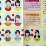 Japão: Crianças e adolescentes recebem cartilha sobre diversidade sexual
