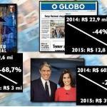 Campanha da mídia pelo impeachment coincide com o corte de publicidade