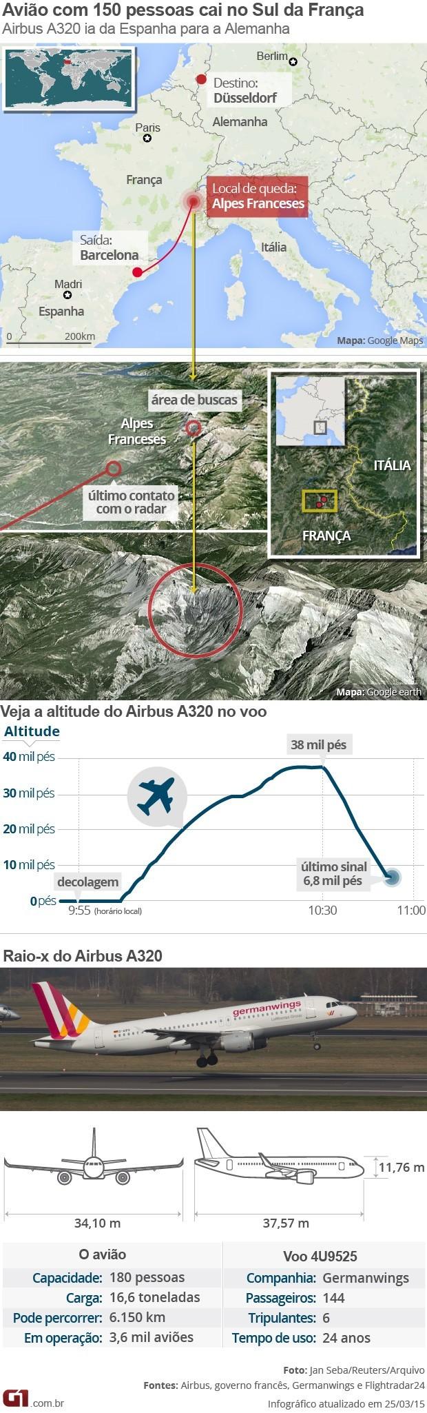 Promotoria francesa diz que copiloto teria derrubado avio deliberadamente