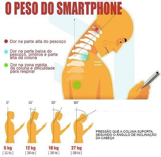Uso constante de Smartphone prejudica a coluna