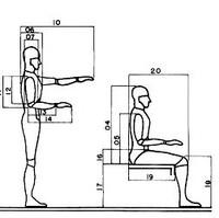 Artigos de ergonomia
